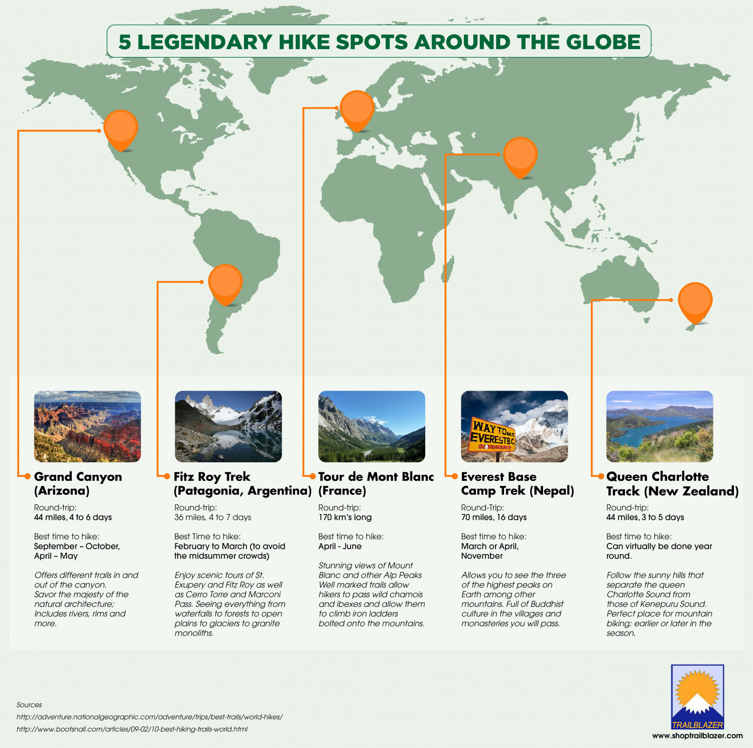 5 Legendary Hike Spots Around the Globe Infographic