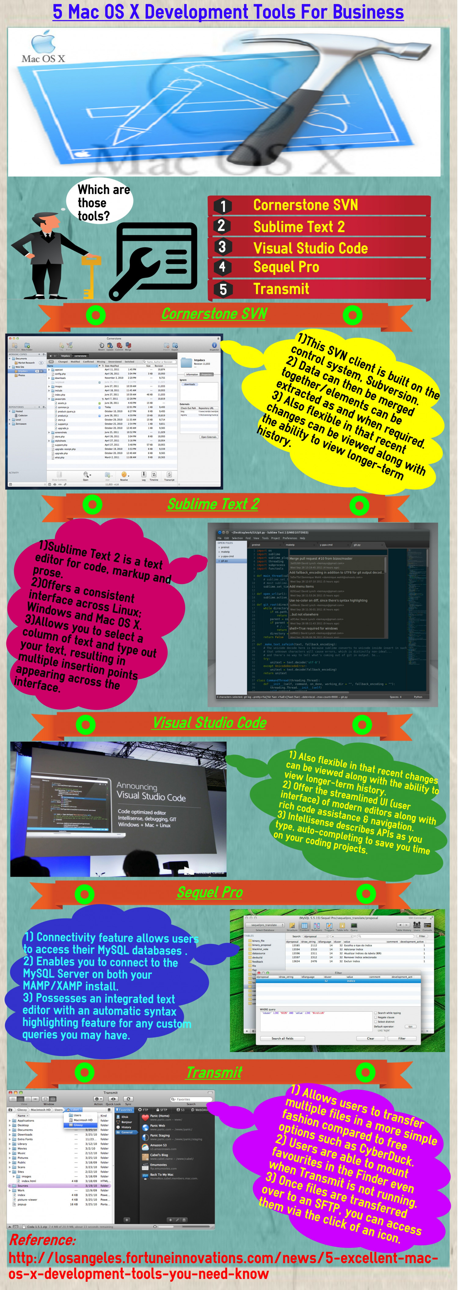 5 Mac OS X Development Tools For Your Business Infographic