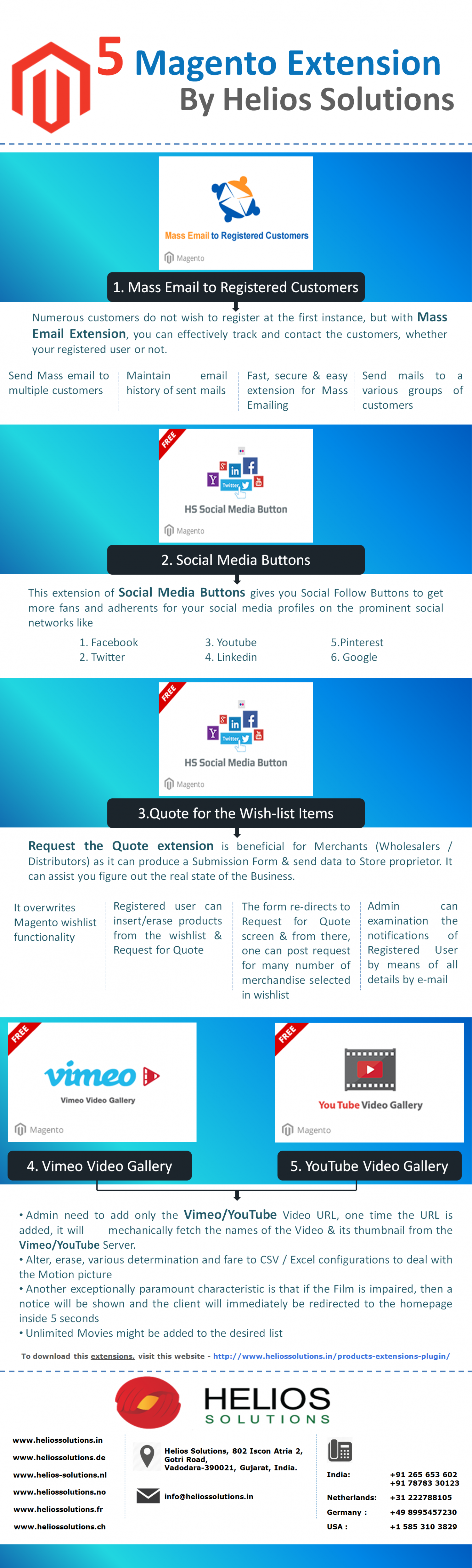 5 Magento Extension By Helios Solutions Infographic