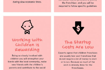 5 Main Reasons to Invest in a Children Franchise Infographic