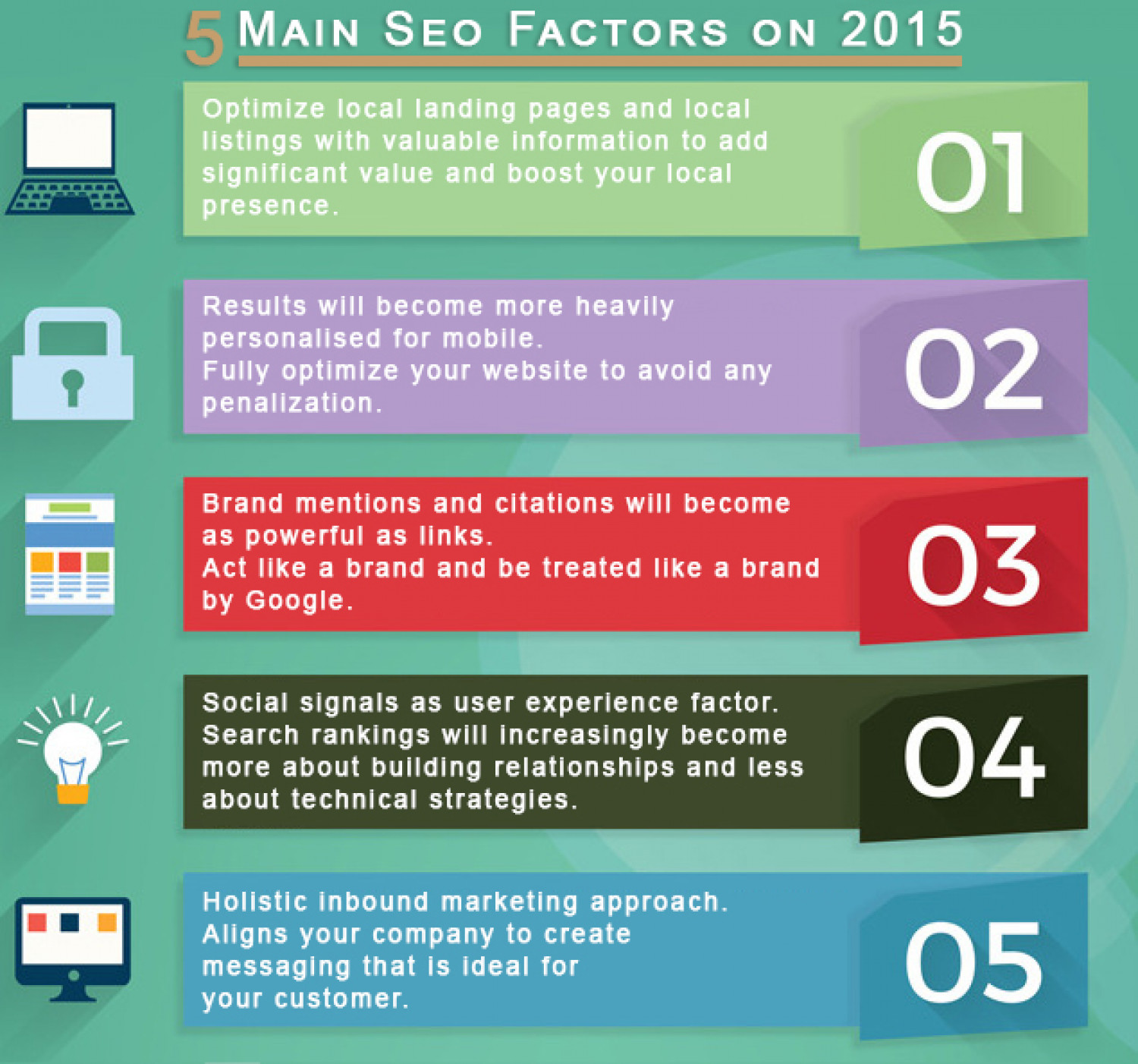 5 Main Seo ranking factors on 2015 Infographic