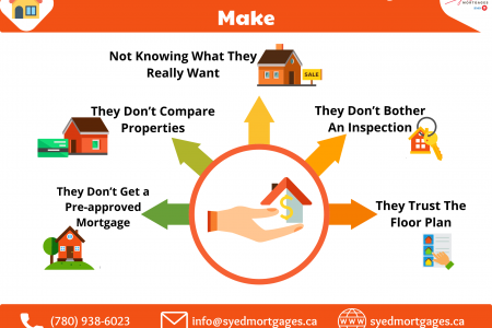 5 Mistakes First-Time Home Buyers Make Infographic