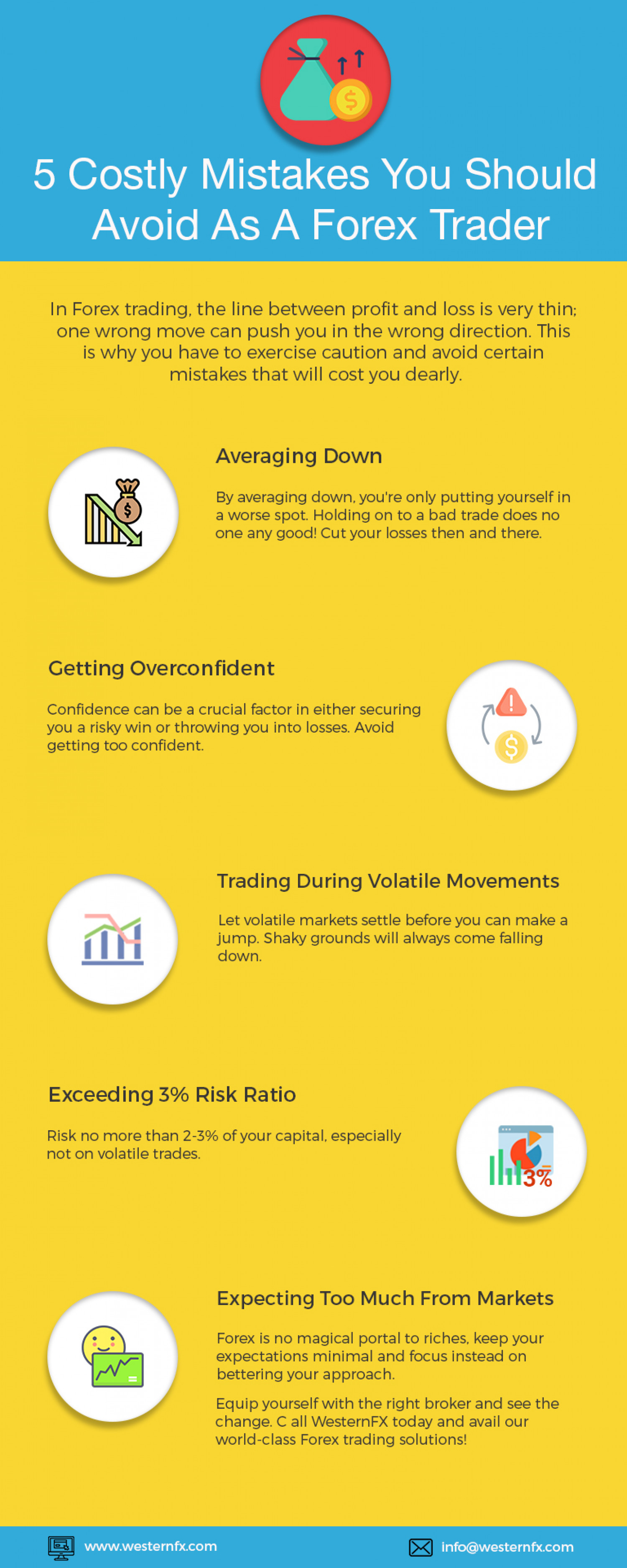 5 Mistakes That Is Very Expensive In The Forex Trading Markets Infographic