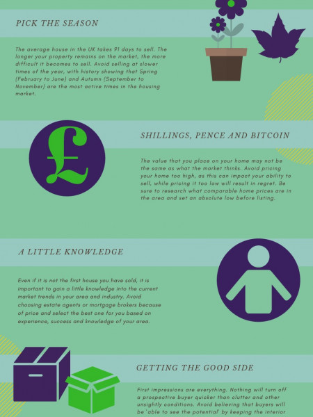 5 Mistakes to Avoid When Selling Your Home Infographic