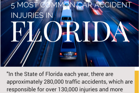 5 Most Common Car Accident Injuries in Florida Infographic