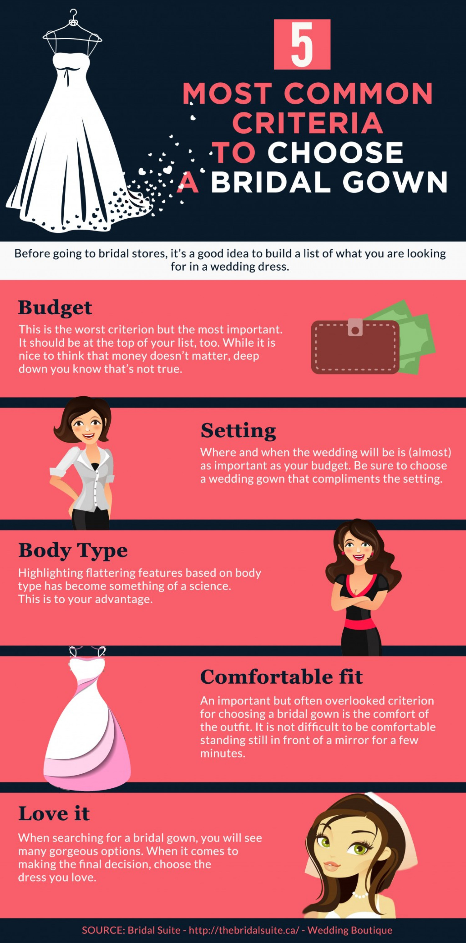 5 Most Common Criteria To Choose A Bridal Gown Visual