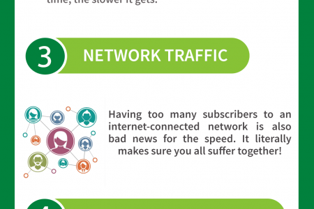 5 Most Common Mistakes That Slow Down Your Internet Speed Infographic