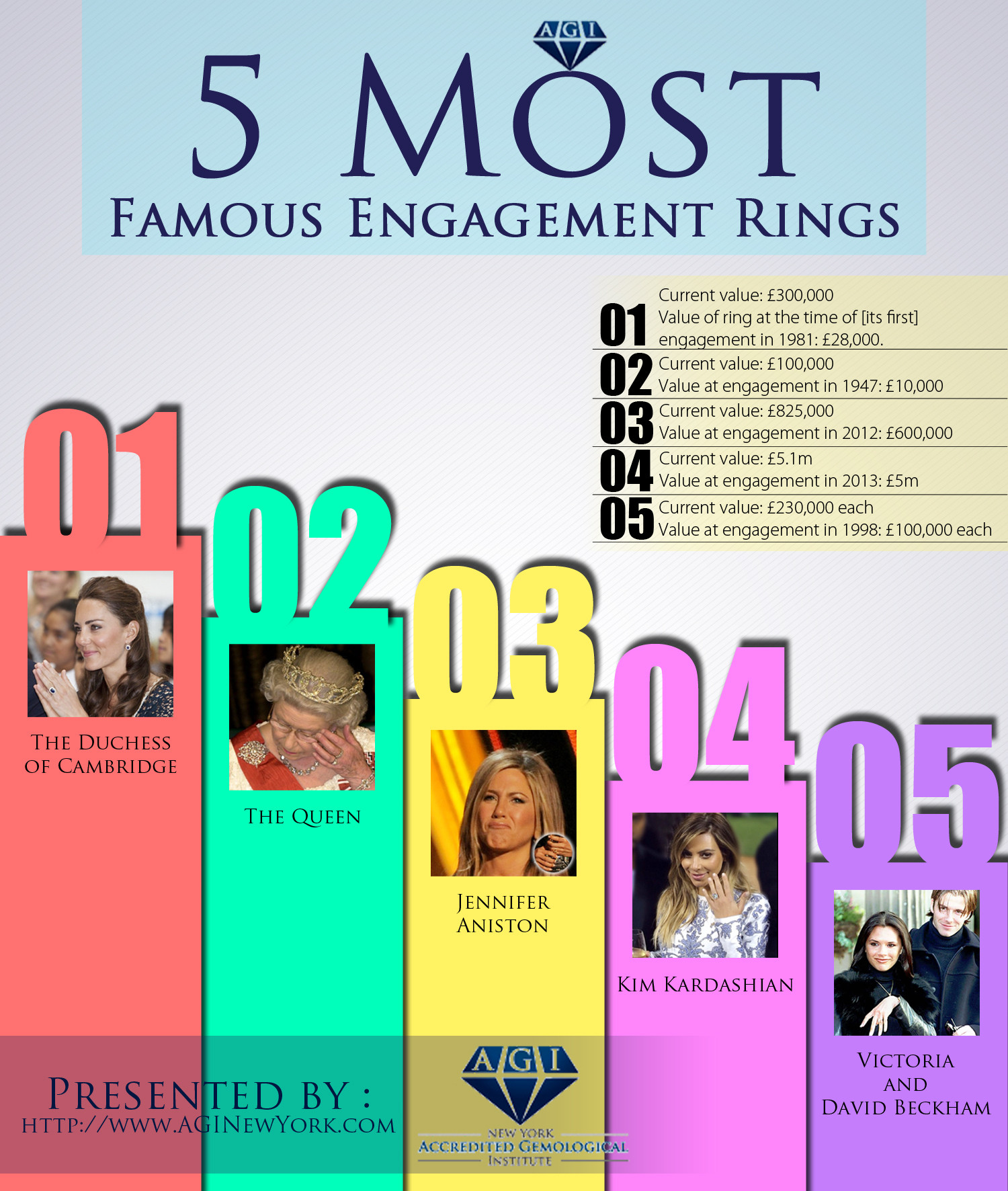 5 Most Famous Engagement Rings Infographic