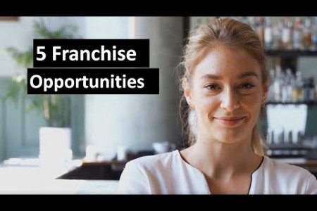 5 Most Popular Franchise Opportunities in The UK to Start Business  Infographic