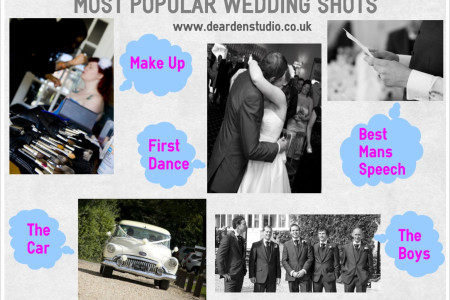 5 Most Popular Wedding Shots Infographic
