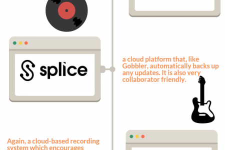 5 Music Tools That Could Change the Recording Studio Infographic
