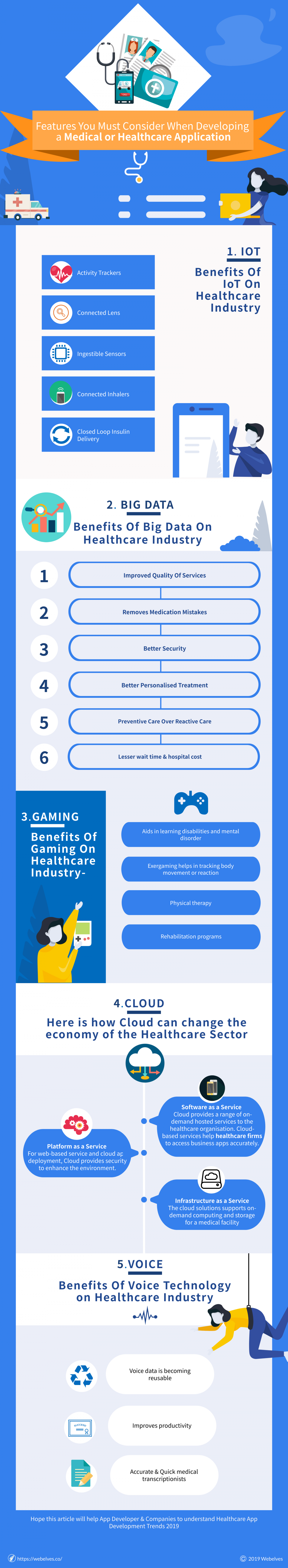 5 Must-Have Features of a Healthcare Application Infographic