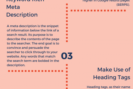 5 Must-Known On Page SEO Factors Infographic