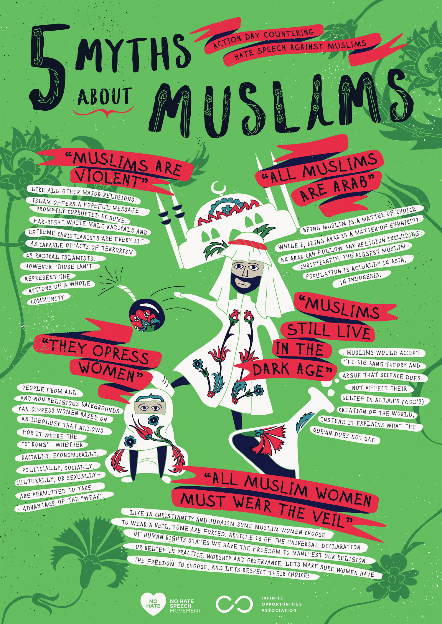 5 myths about Muslims Infographic