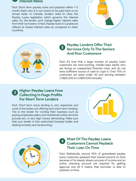 5 Myths about Payday Loans Infographic