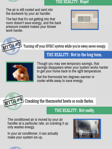 5 Myths About Saving Energy Infographic