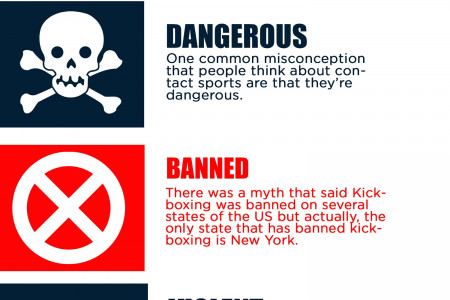 5 Myths of Kickboxing Infographic