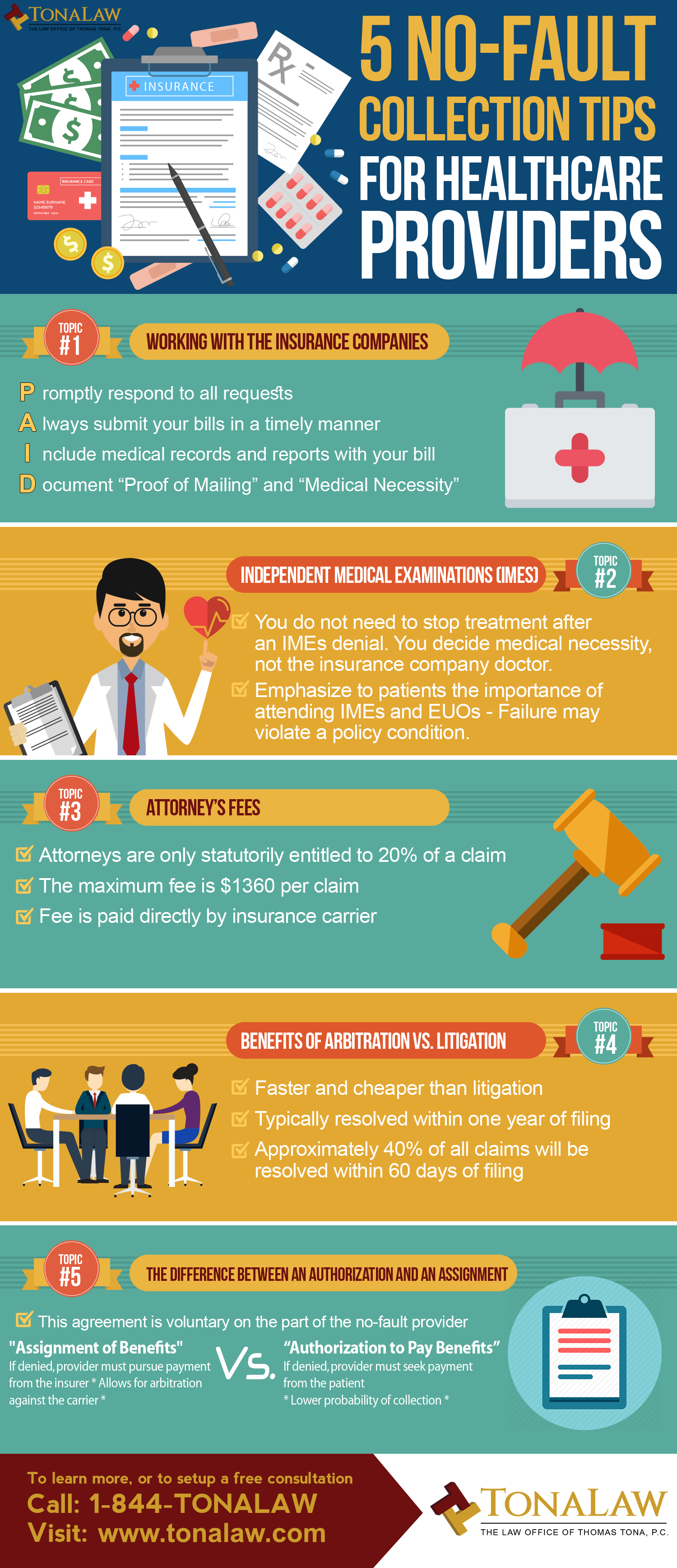 5 No-Fault Collection Tips for Healthcare Providers Infographic
