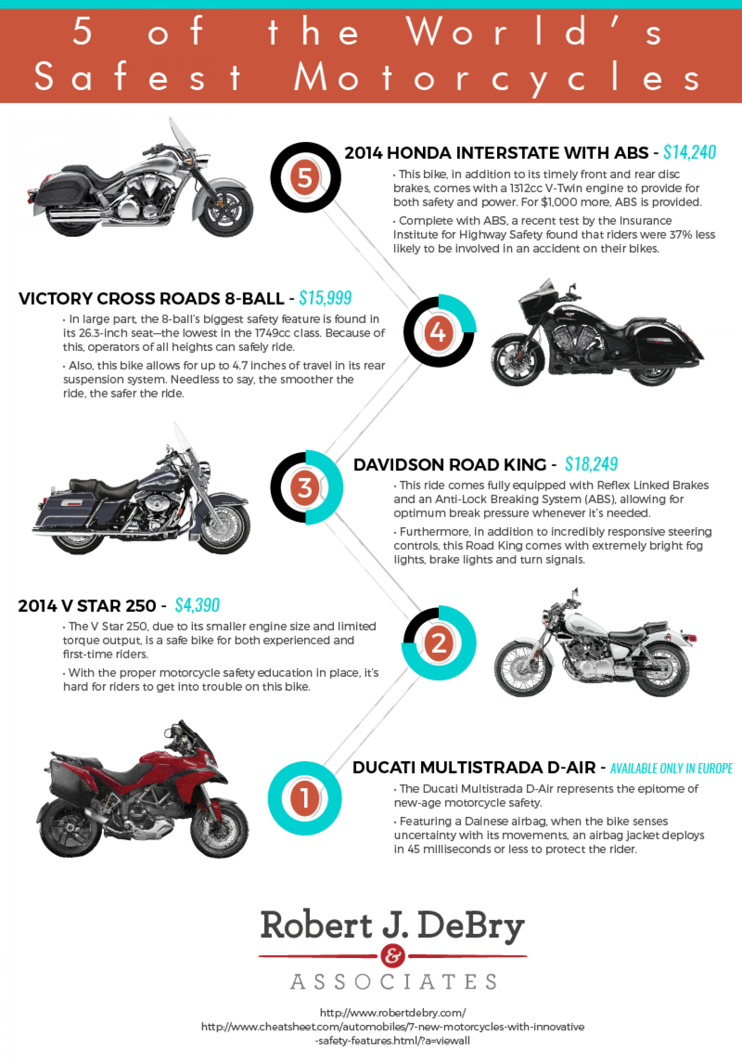 5 of the World's Safest Motorcycles Infographic