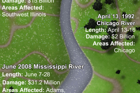 5 Of the Worst Floods in Illinois History Infographic
