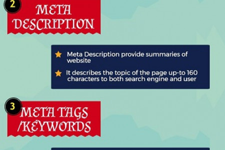 5 On Page SEO Techniques Infographic