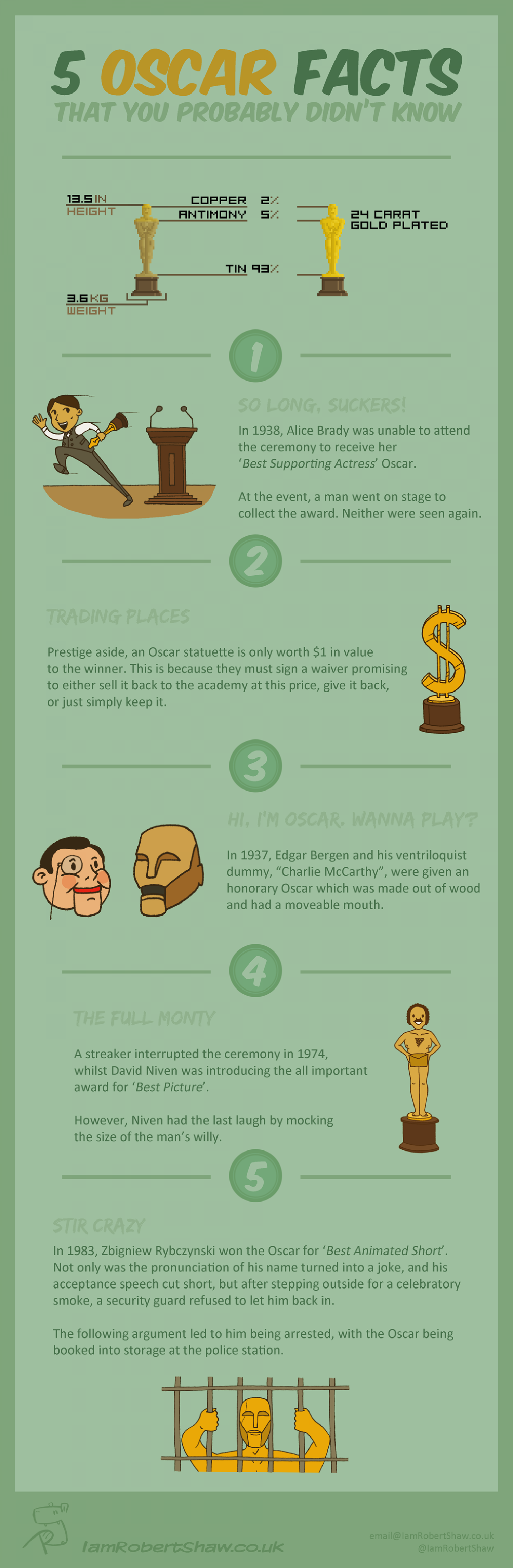 5 Oscar Facts Infographic