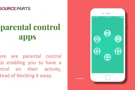 5 parental control apps Infographic