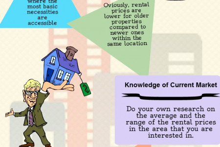 5 Points To Consider While Investing In Real Estate Property For Rentals Infographic