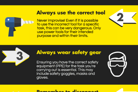 5 Power Tool Safety Tips Infographic