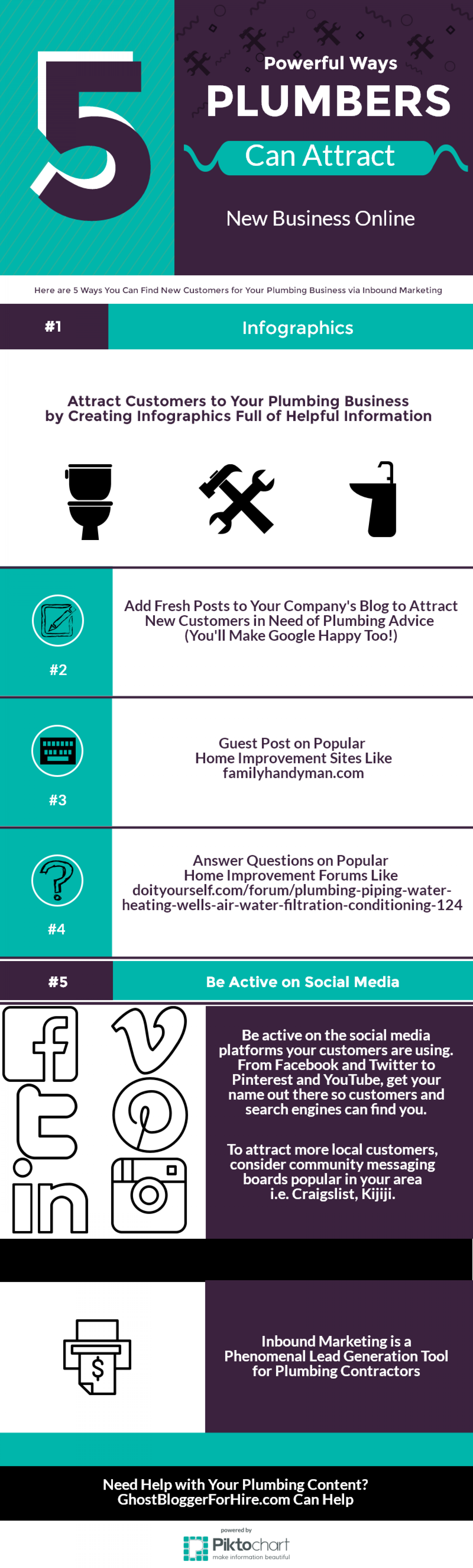 5 Powerful Ways Plumbers Can Attract New Business Online Infographic