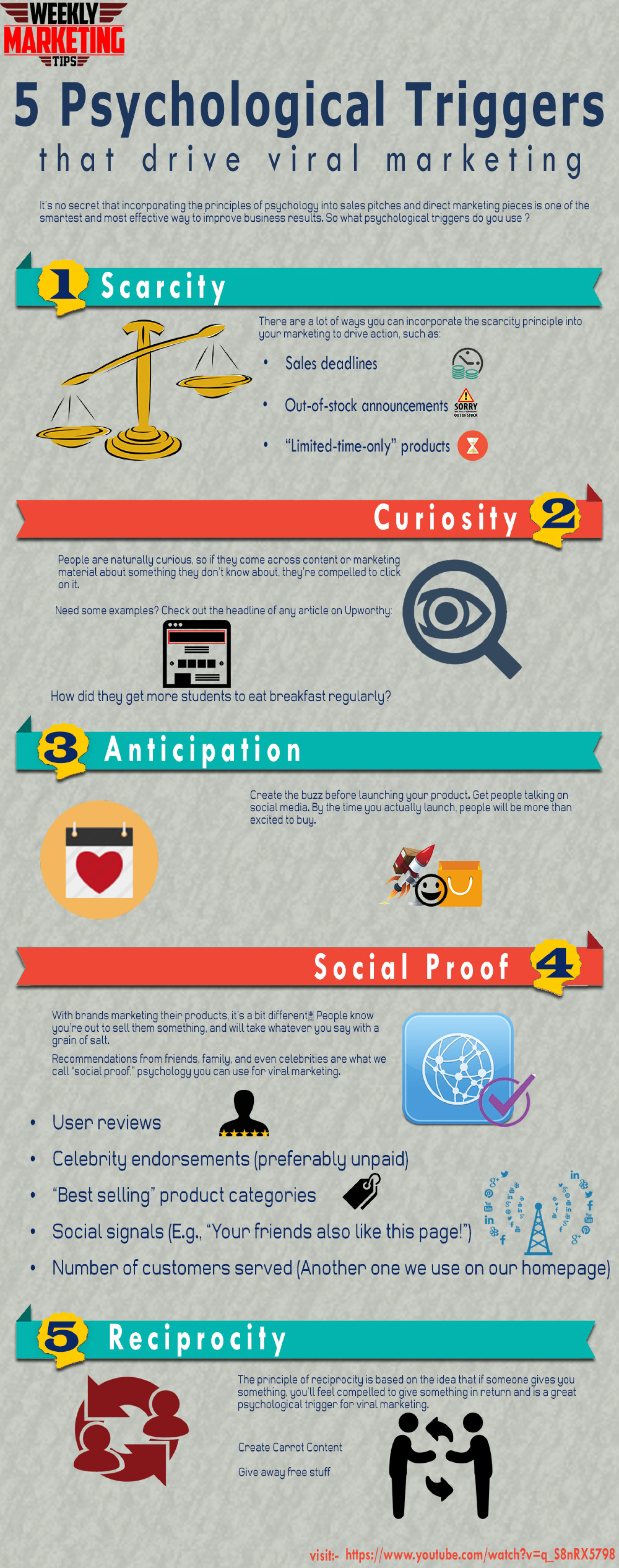 5 Psychological Triggers That Drive Consumer Behavior | Viral Marketing Infographic