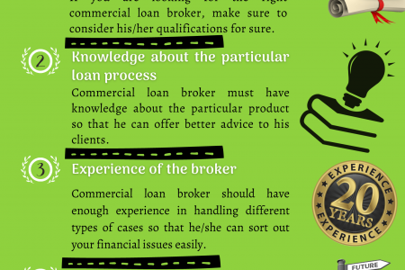 5 qualities of a Commercial Loan Broker to consider Infographic