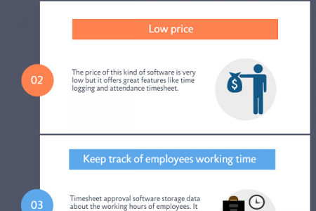 5 Reasons For Buying Timesheet Approval Software Infographic
