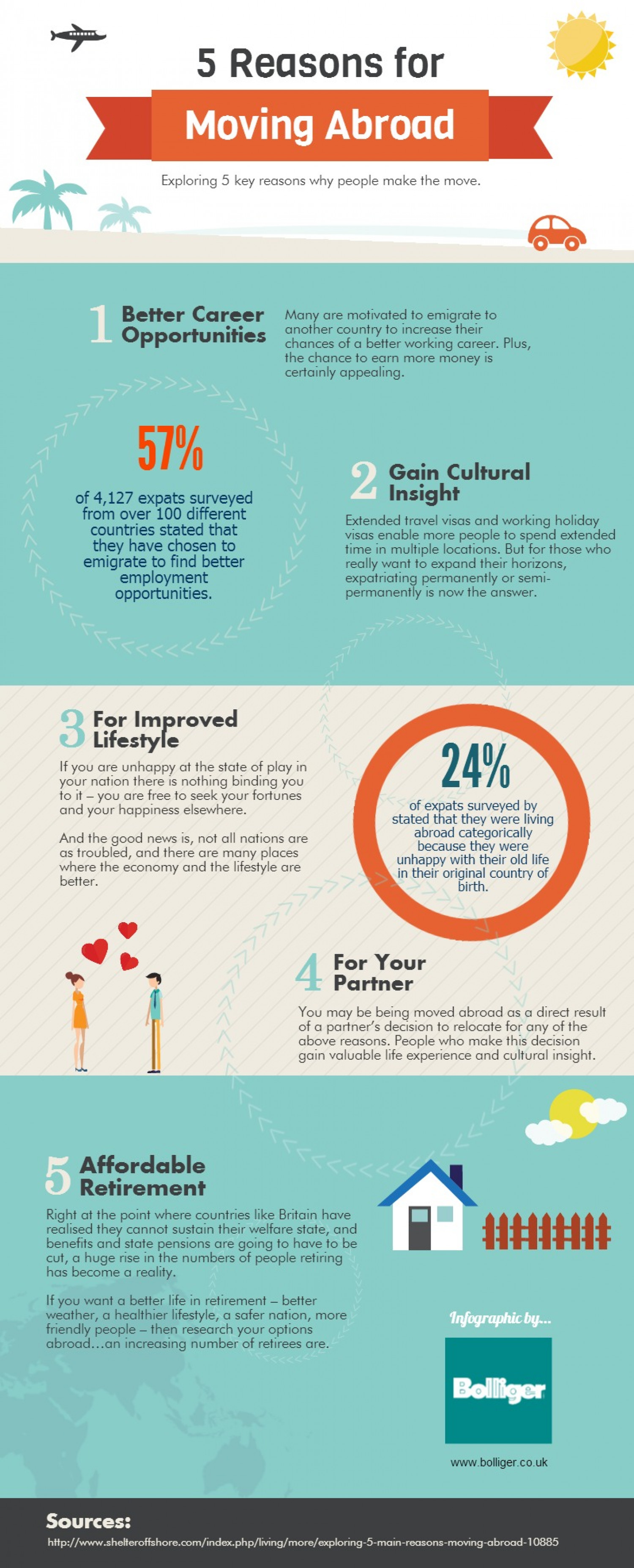 5 Reasons For Moving Abroad Infographic