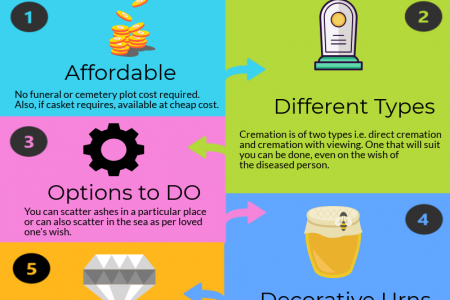 5 Reasons For The Popularity of Cremation Services in NY Infographic