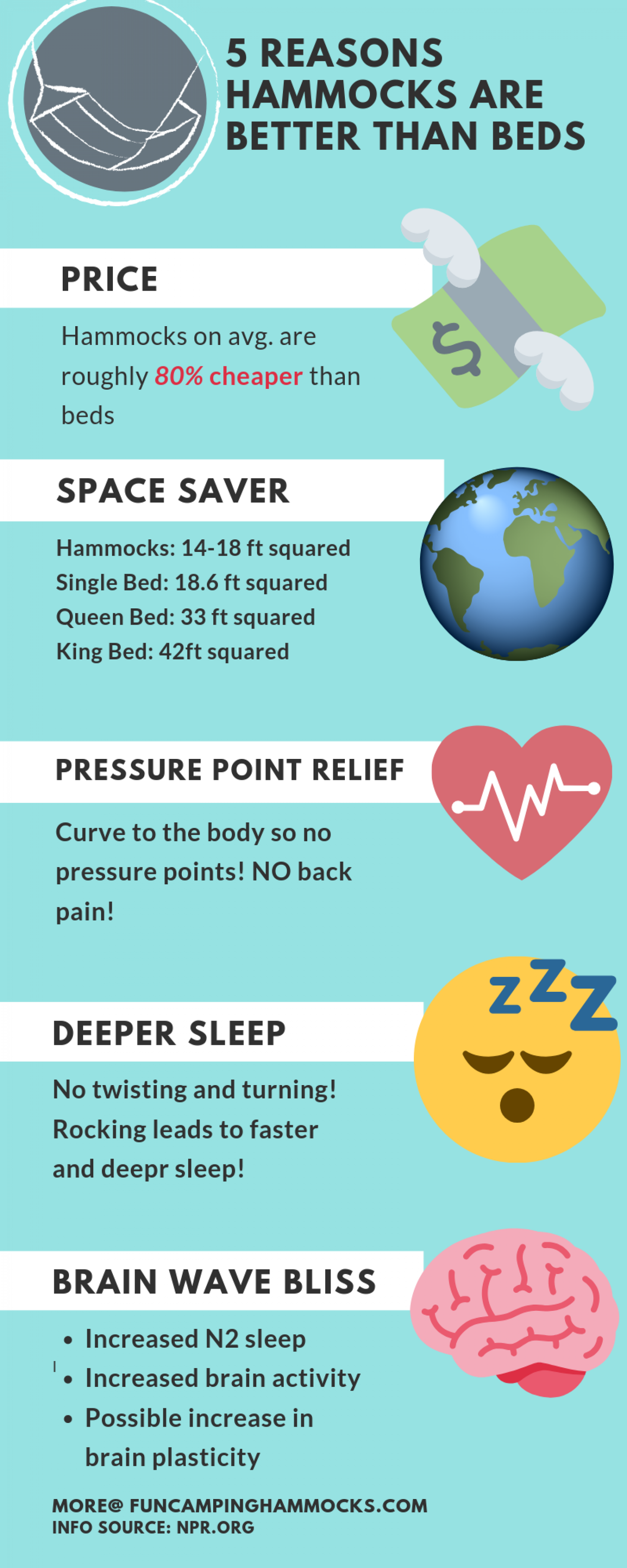 5 Reasons Hammocks Are Better Than Beds Infographic