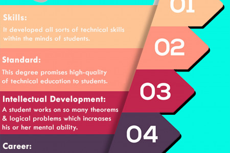 5 Reasons Of Studying Engineering Infographic