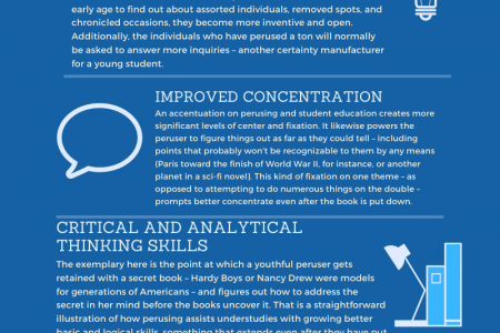 5 Reasons Reading is So Important for Students Infographic