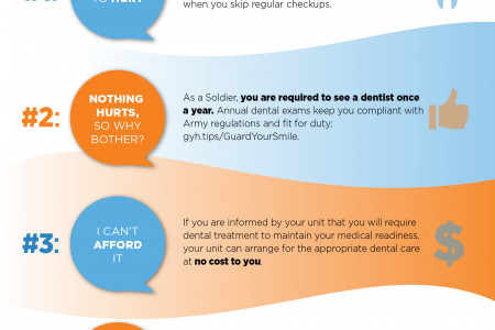 5 Reasons Soldiers Avoid the Dentist (and Why They Shouldn't) Infographic