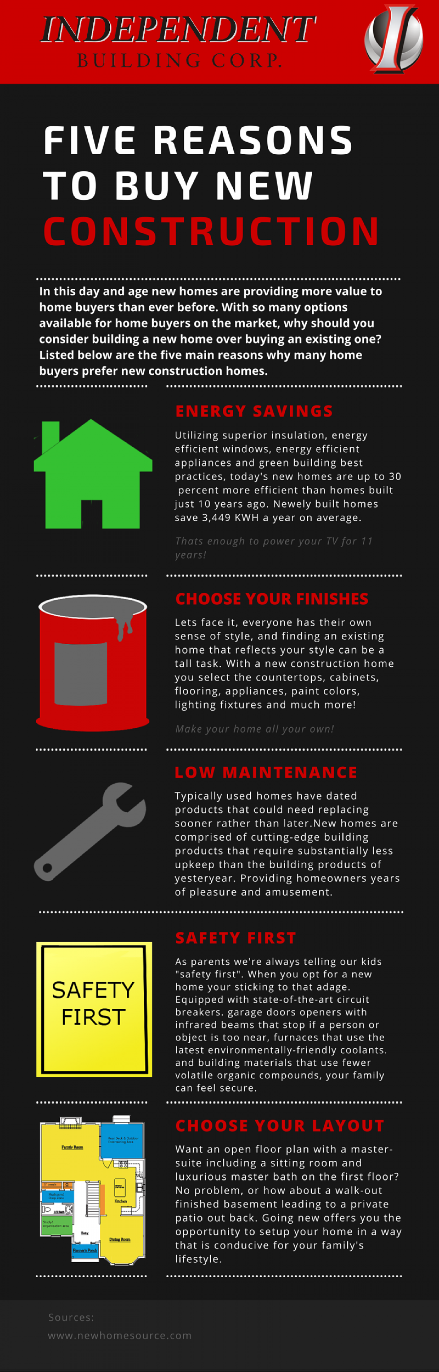 5 Reasons To New Homes Vs Old Infographic
