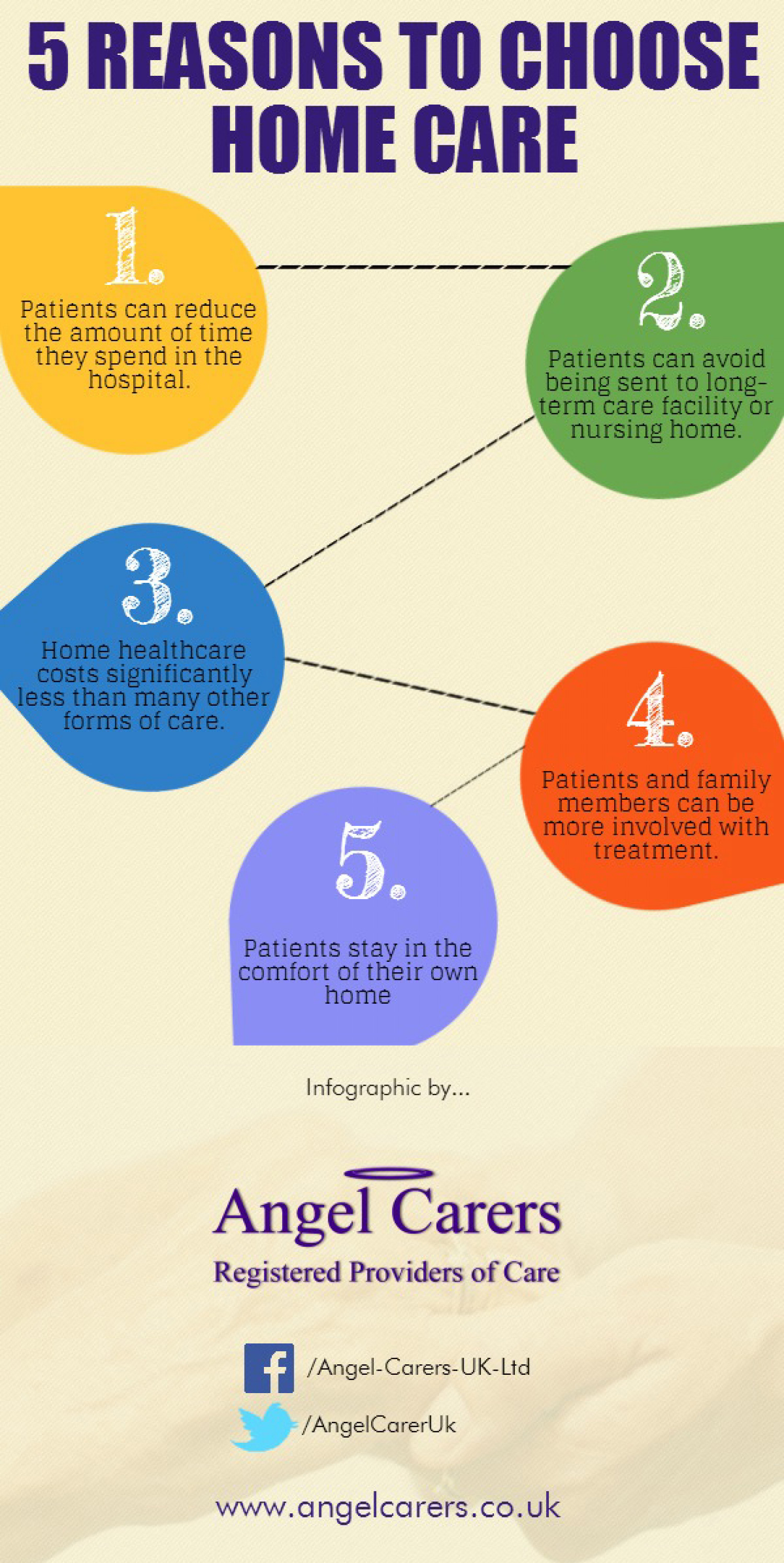 5 Reasons To Choose  Home Care Infographic