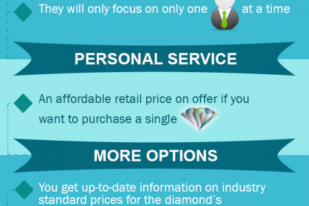 5 reasons to invest in wholesale diamonds over retail  Infographic