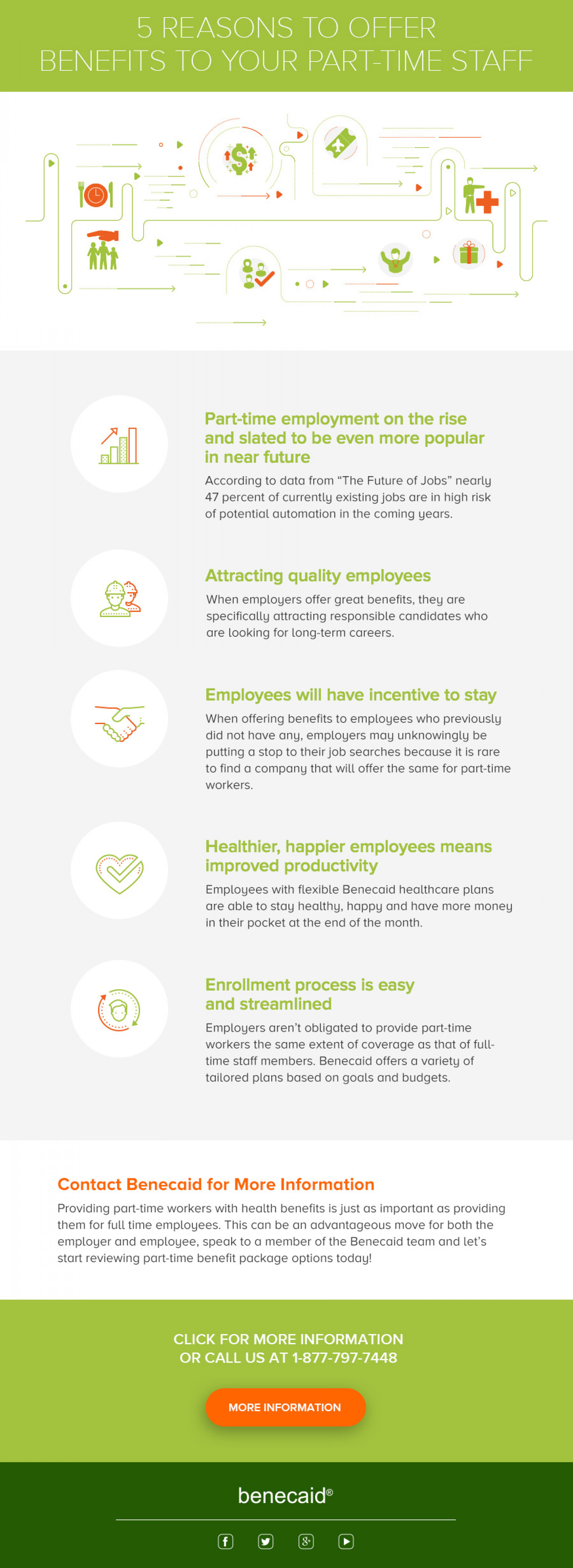 5 Reasons to Offer Benefits to Your Part-Time Staff Infographic