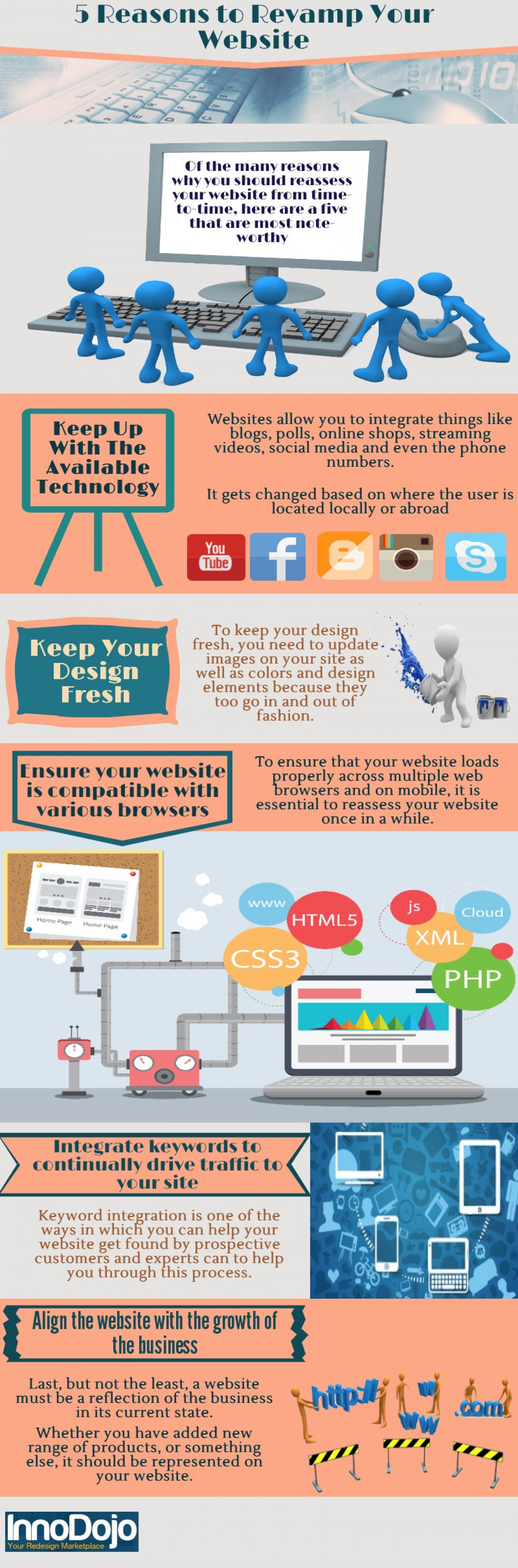 5 Reasons to Revamp Your Website Infographic
