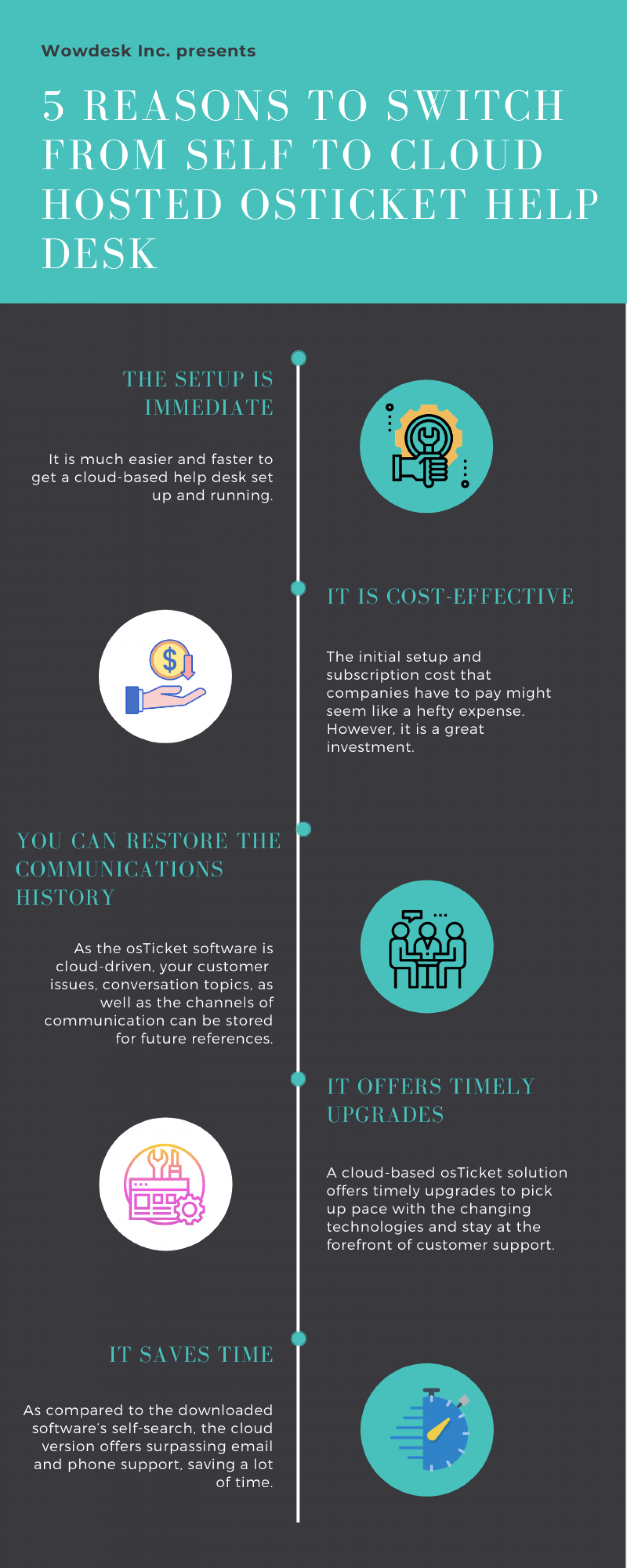5 Reasons to Switch from Self to Cloud Hosted osTicket Help Desk Infographic