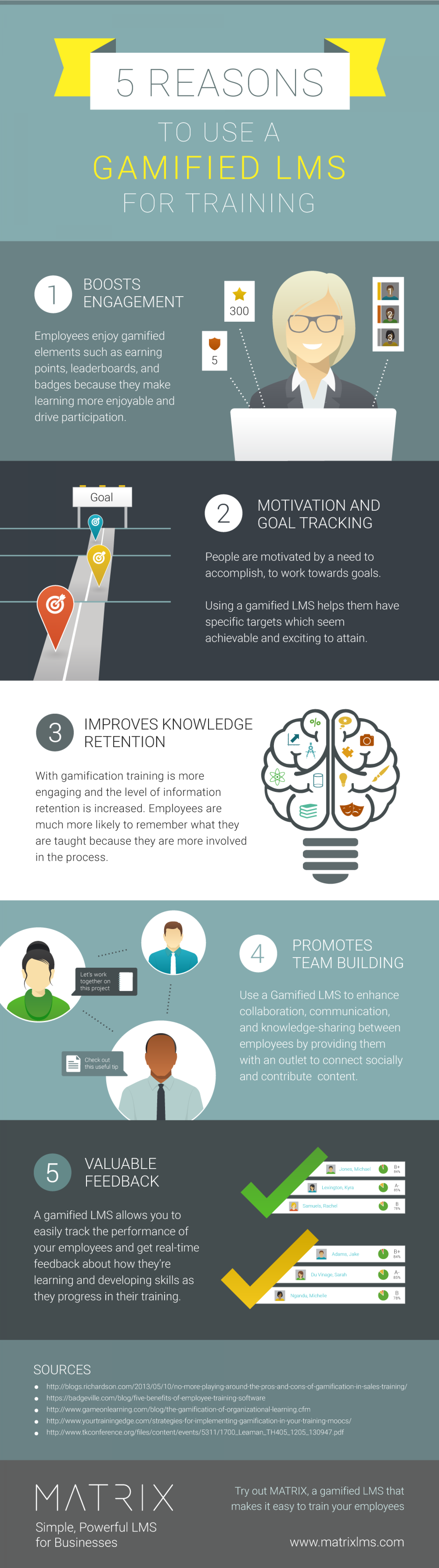 5 reasons to use a gamified LMS Infographic