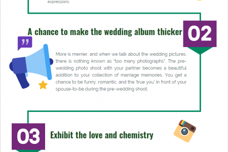 5 Reasons Why a Pre-Wedding Shoot is Necessary Infographic