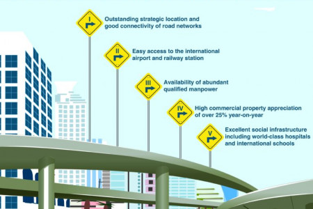 5 Reasons why Bengaluru's Hebbal is attracting investors from across India Infographic