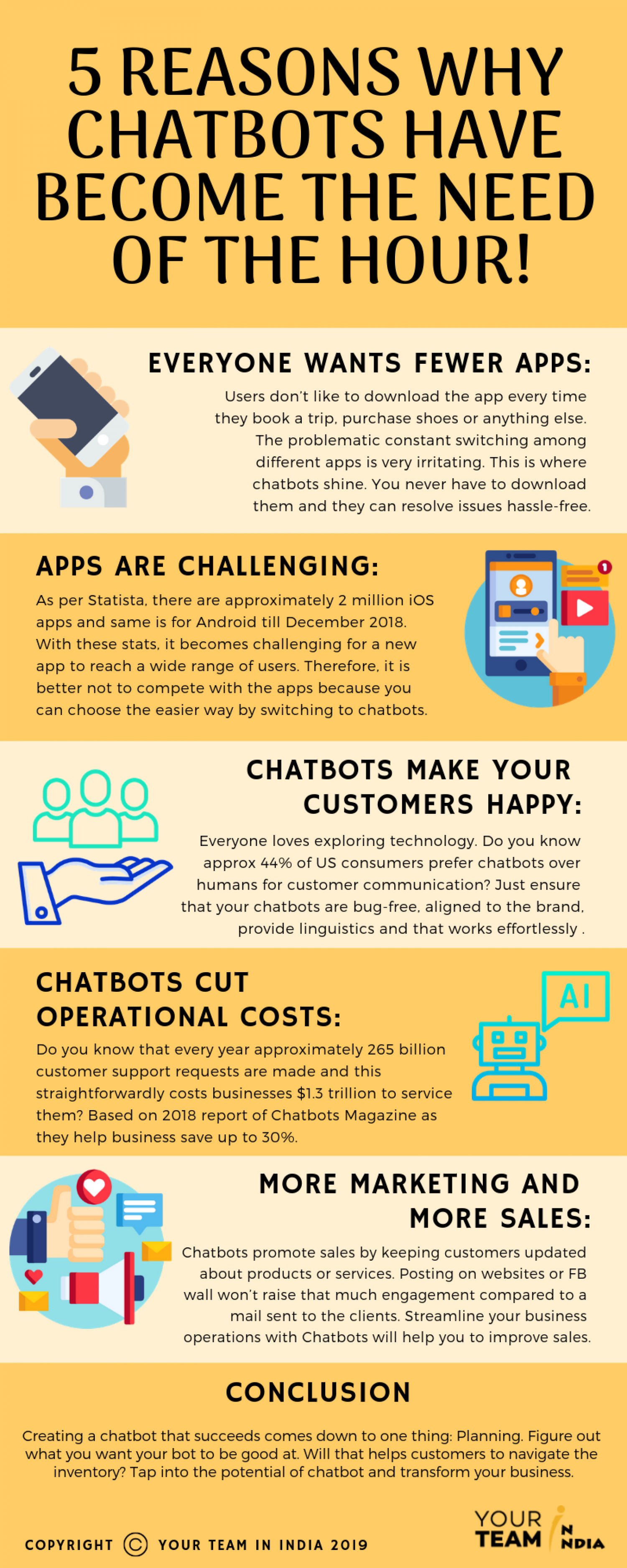 5 Reasons Why Chatbots Have Become the Need of the Hour! Infographic