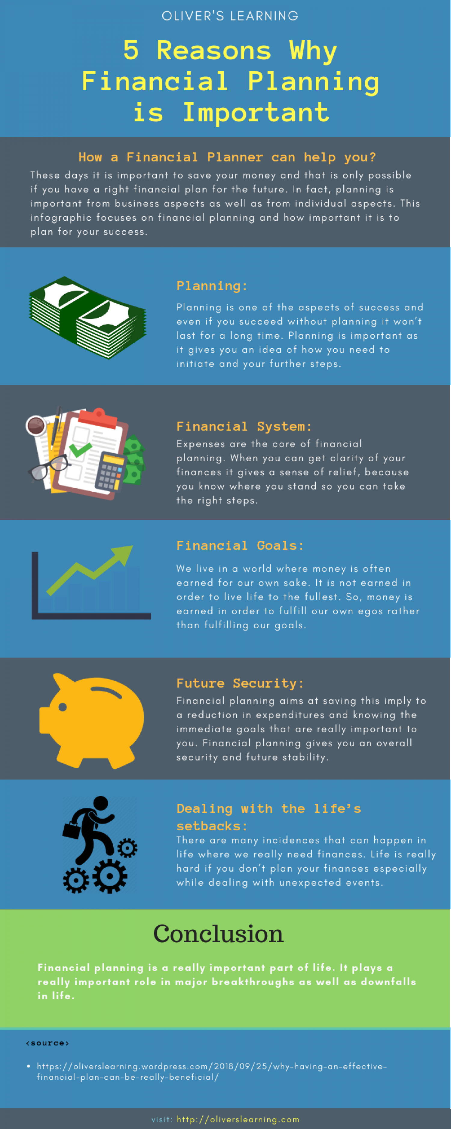 5 reasons why financial planning is important? Infographic